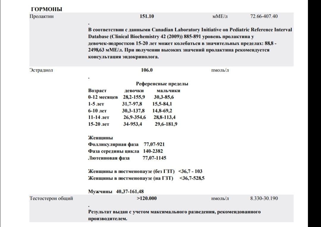 ultrapharm-testosterone-boldenone