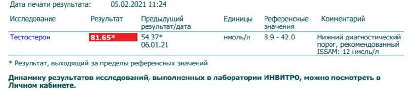 Сустанон ZPHC